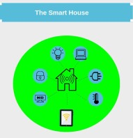the-smart-house